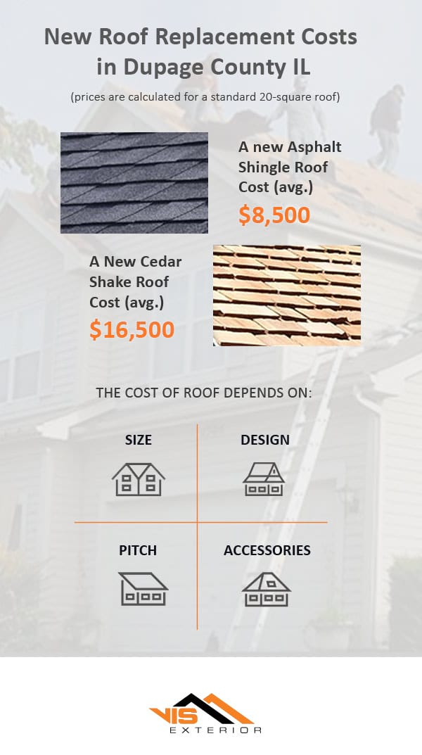 New Asphalt shingle and cedar shake roof replacement cost in Dupage County